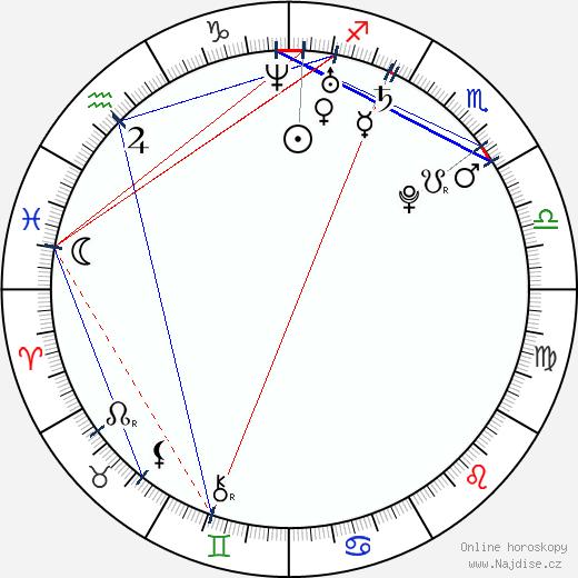 Natalie Gal wikipedie wiki 2018, 2019 horoskop