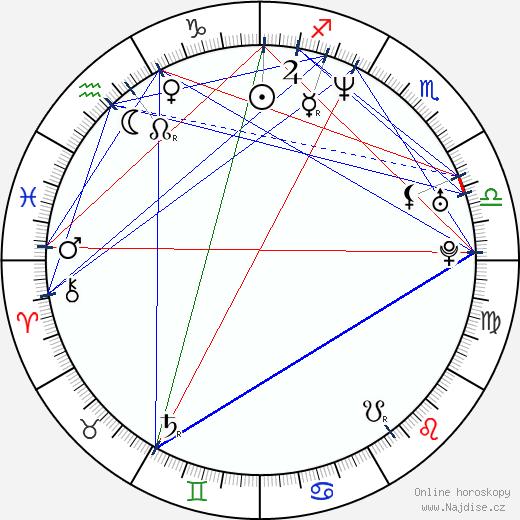 Natalie Grant wikipedie wiki 2018, 2019 horoskop