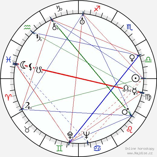 Natalie Hall wikipedie wiki 2017, 2018 horoskop