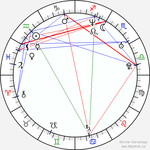 Natalie Imbruglia wikipedie wiki 2019, 2020 horoskop
