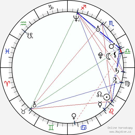 Natalie Press wikipedie wiki 2019, 2020 horoskop