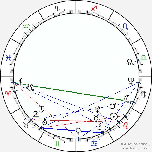Natalie Trundy wikipedie wiki 2018, 2019 horoskop