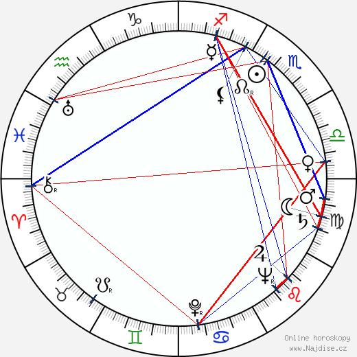 Natan Gross wikipedie wiki 2018, 2019 horoskop