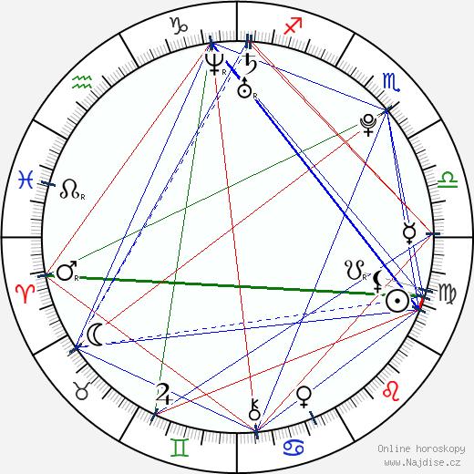 Natasa Petrovic wikipedie wiki 2018, 2019 horoskop