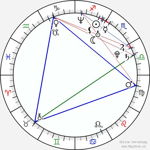Natasha Bedingfield wikipedie wiki 2018, 2019 horoskop