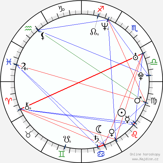Natasha Henstridge wikipedie wiki 2019, 2020 horoskop