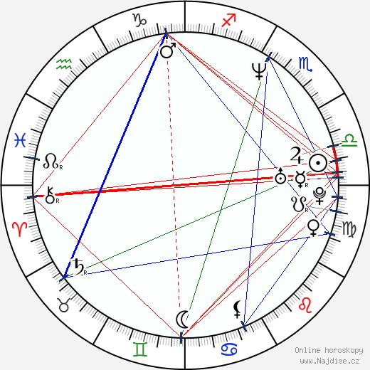 Natasha Little wikipedie wiki 2018, 2019 horoskop