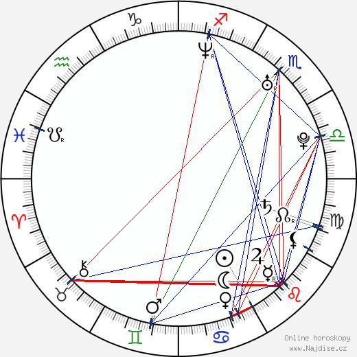 Natasha Yarovenko wikipedie wiki 2017, 2018 horoskop