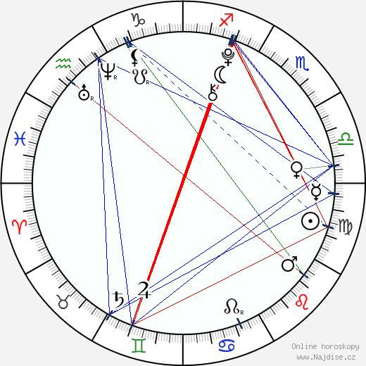 Natashya Hawley wikipedie wiki 2020, 2021 horoskop