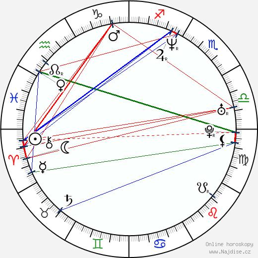 Nathan Fillion wikipedie wiki 2019, 2020 horoskop