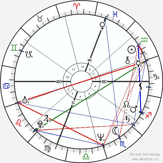 Nathan Lane wikipedie wiki 2020, 2021 horoskop