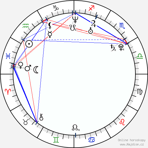 Nathaniel Nose wikipedie wiki 2019, 2020 horoskop