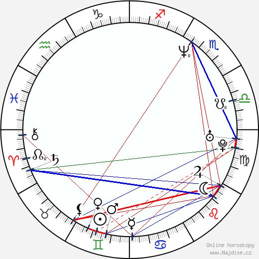 Navid Negahban wikipedie wiki 2019, 2020 horoskop
