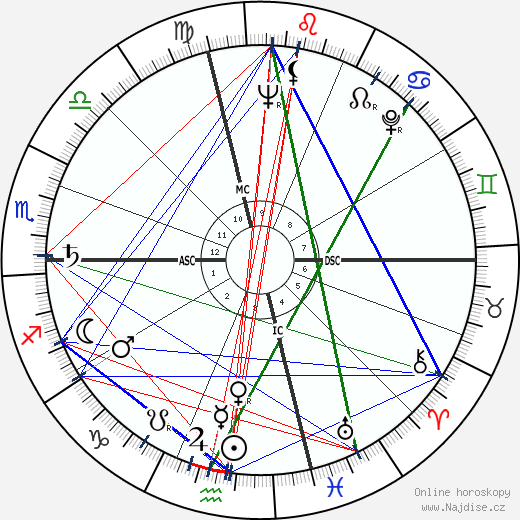 Neal Cassady wikipedie wiki 2018, 2019 horoskop