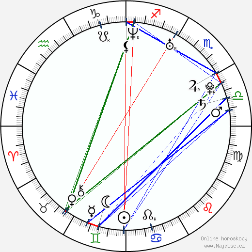 Necar Zadegan wikipedie wiki 2019, 2020 horoskop