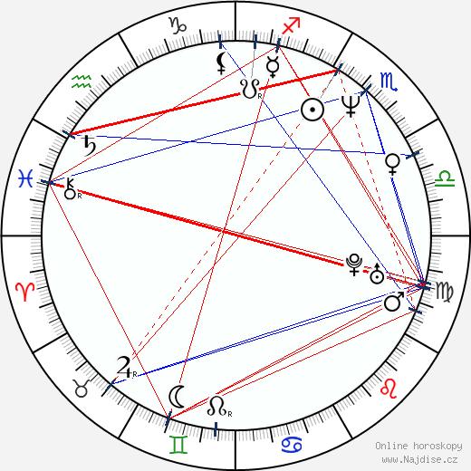 Ned Vaughn wikipedie wiki 2018, 2019 horoskop