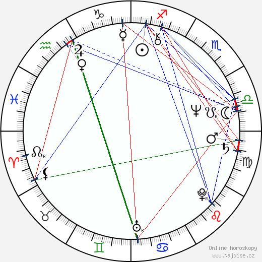 Neema Barnette wikipedie wiki 2017, 2018 horoskop