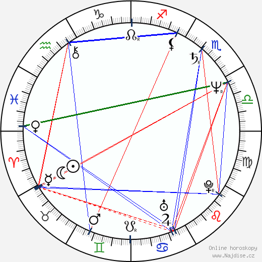 Neil Armfield wikipedie wiki 2019, 2020 horoskop