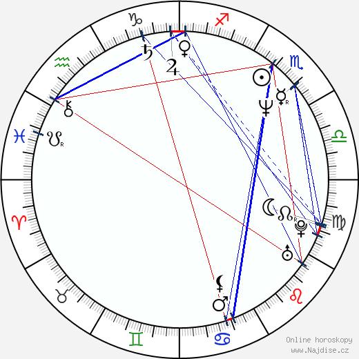 Neil Flynn wikipedie wiki 2020, 2021 horoskop