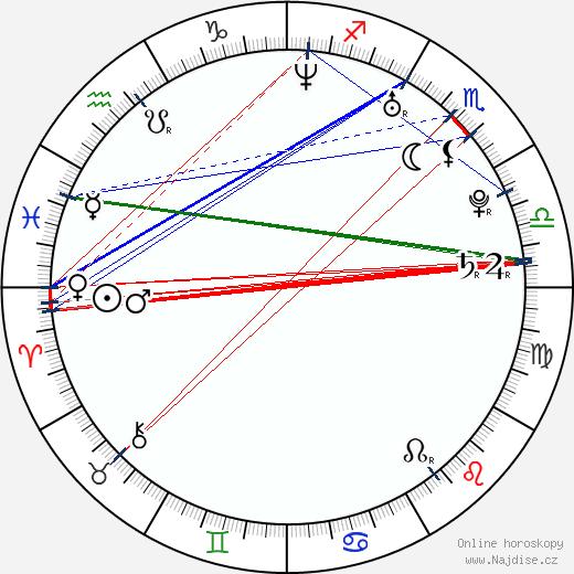 Neil Grayston wikipedie wiki 2020, 2021 horoskop