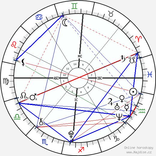 Neil Ibata wikipedie wiki 2017, 2018 horoskop