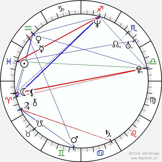 Neil Jackson wikipedie wiki 2019, 2020 horoskop
