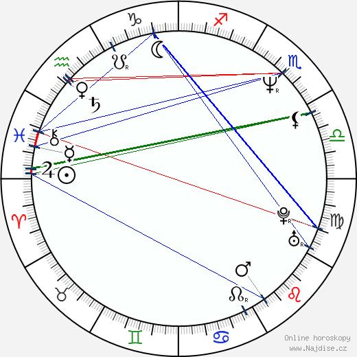 Neil LaBute wikipedie wiki 2018, 2019 horoskop