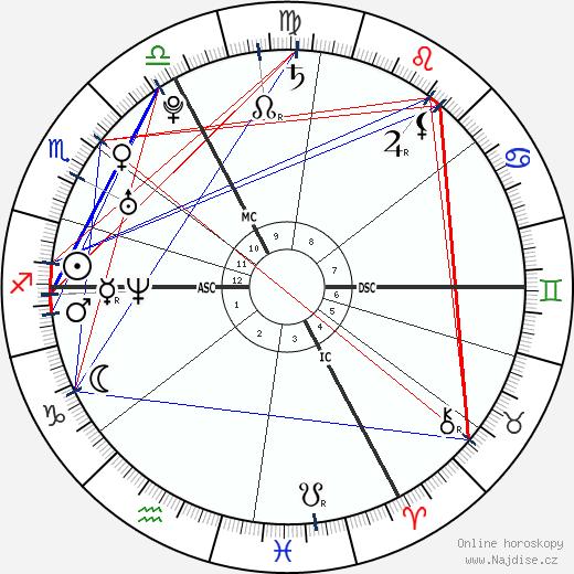 Nelly Furtado wikipedie wiki 2018, 2019 horoskop