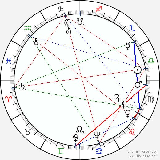 Nelly Gaierová wikipedie wiki 2018, 2019 horoskop