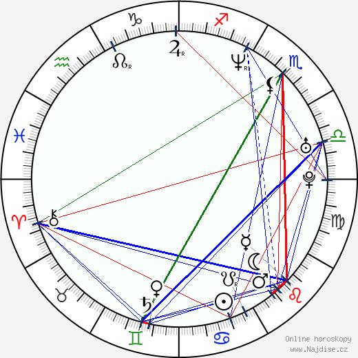 Nenad Jezdic wikipedie wiki 2018, 2019 horoskop