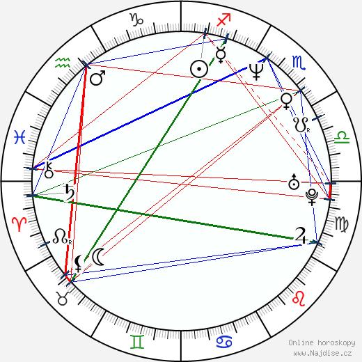 NeNe Leakes wikipedie wiki 2020, 2021 horoskop