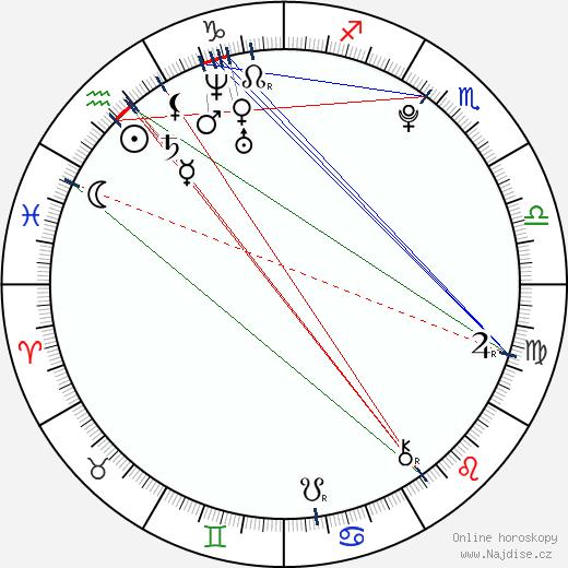 Neymar da Silva Santos Júnior wikipedie wiki 2017, 2018 horoskop