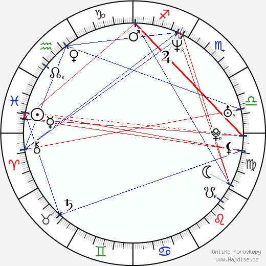 Ni Yan wikipedie wiki 2019, 2020 horoskop