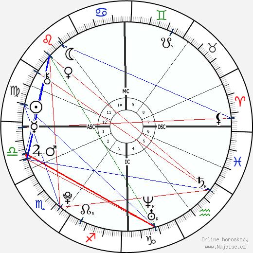 Niall Horan wikipedie wiki 2018, 2019 horoskop