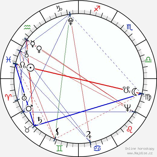 Nicéphore Niépce wikipedie wiki 2018, 2019 horoskop
