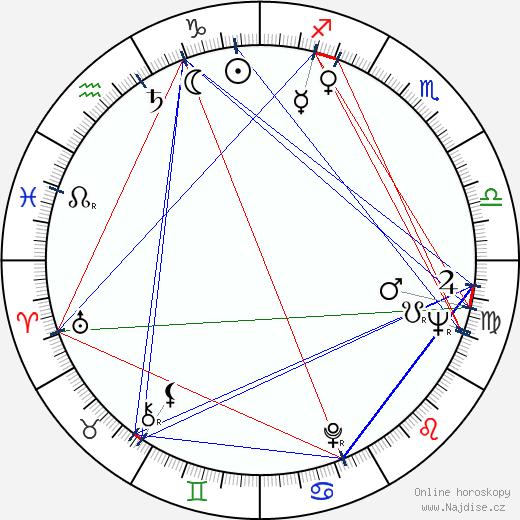 Nichelle Nichols wikipedie wiki 2020, 2021 horoskop