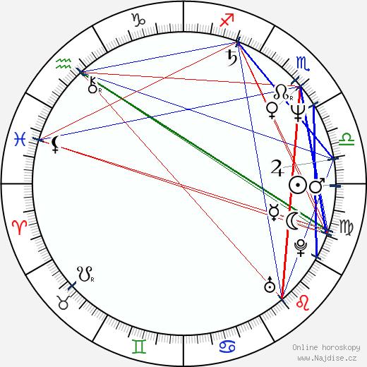 Nick Cave wikipedie wiki 2019, 2020 horoskop