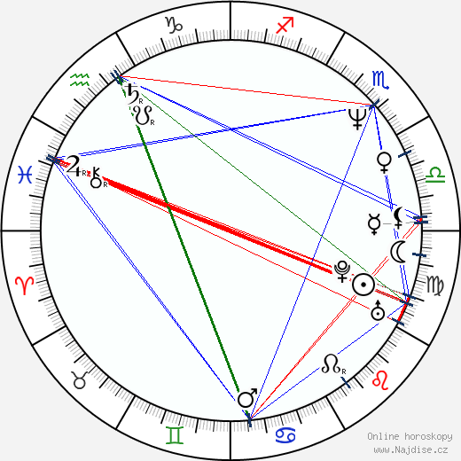 Nick Reding wikipedie wiki 2017, 2018 horoskop