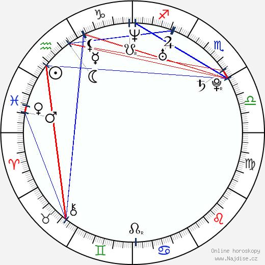 Nicki Clyne wikipedie wiki 2019, 2020 horoskop