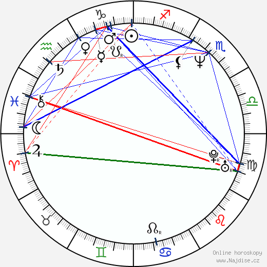Nicky Li wikipedie wiki 2020, 2021 horoskop