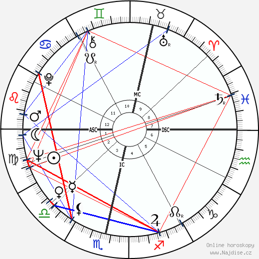 Nicol Williamson wikipedie wiki 2018, 2019 horoskop