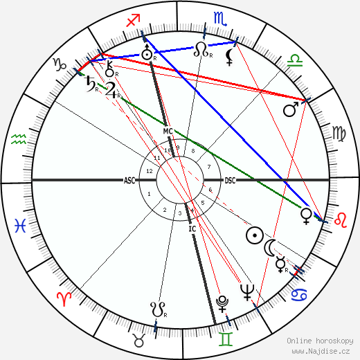 Nicola Abbagnano wikipedie wiki 2017, 2018 horoskop