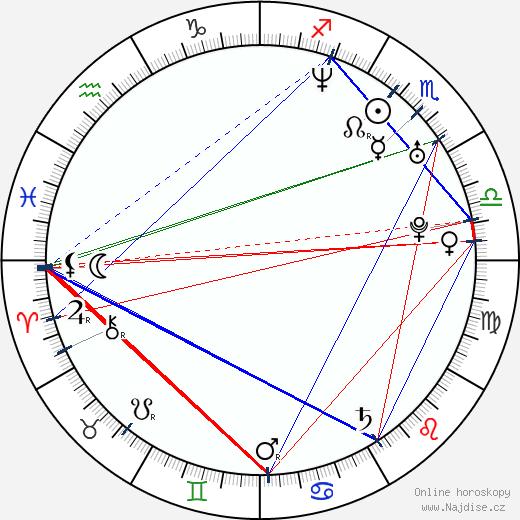 Nicolai Cleve Broch wikipedie wiki 2018, 2019 horoskop