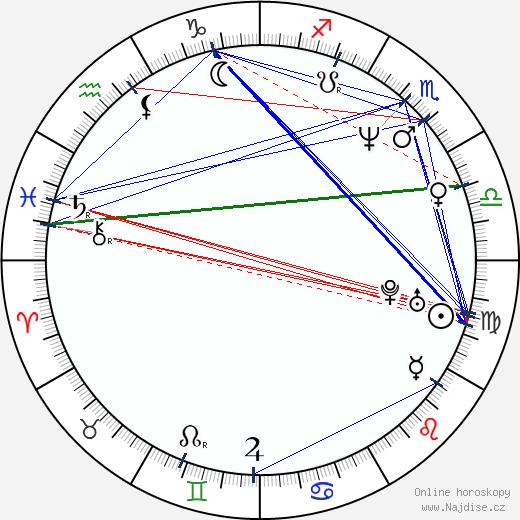 Nicolas Saada wikipedie wiki 2018, 2019 horoskop