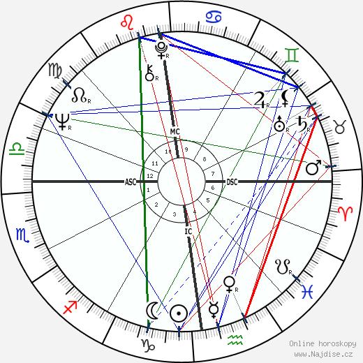 Nicole Fontaine wikipedie wiki 2017, 2018 horoskop
