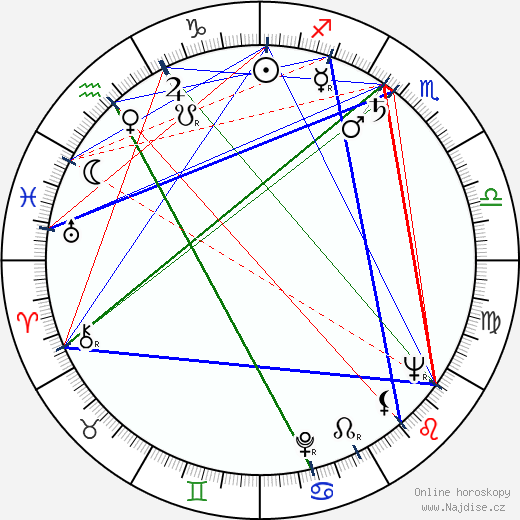 Nicole Maurey wikipedie wiki 2019, 2020 horoskop