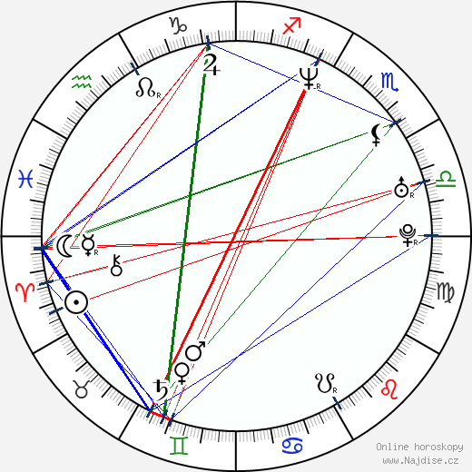 NiCole Robinson wikipedie wiki 2018, 2019 horoskop
