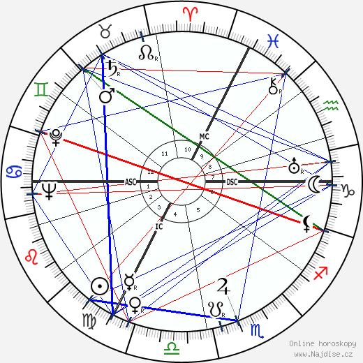 Nicole Védrès wikipedie wiki 2019, 2020 horoskop