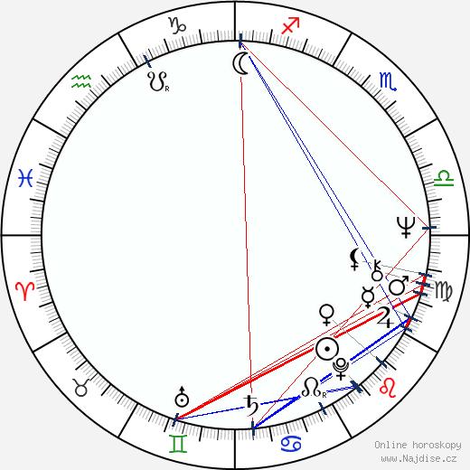 Nicoletta Machiavelli wikipedie wiki 2019, 2020 horoskop