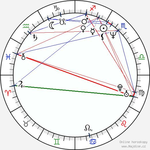 Nicollette Sheridan wikipedie wiki 2020, 2021 horoskop